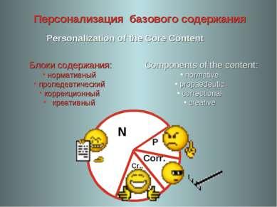 Персонализация базового содержания Personalization of the Core Content Блоки ...