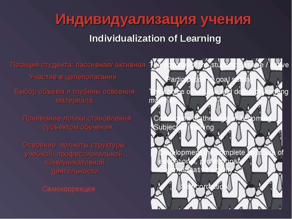Индивидуализация учения Individualization of Learning Позиция студента: пасси...