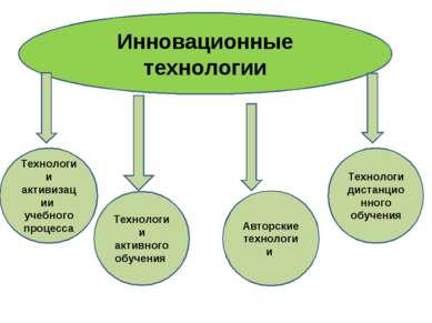 Инновационные технологии Технологии активизации учебного процесса Технологии ...