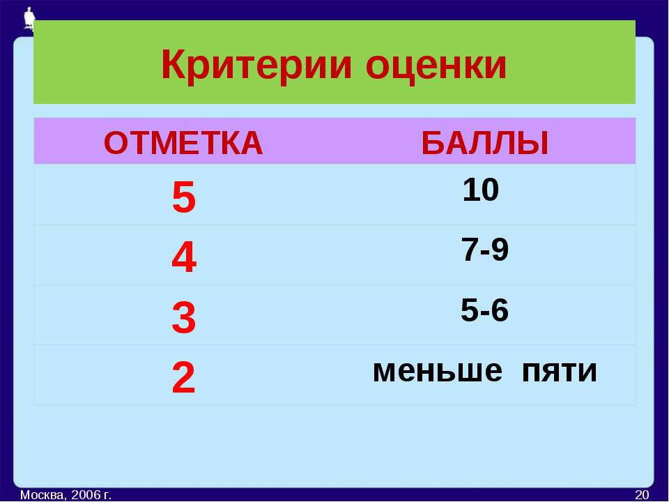 Критерии оценки Москва, 2006 г. *