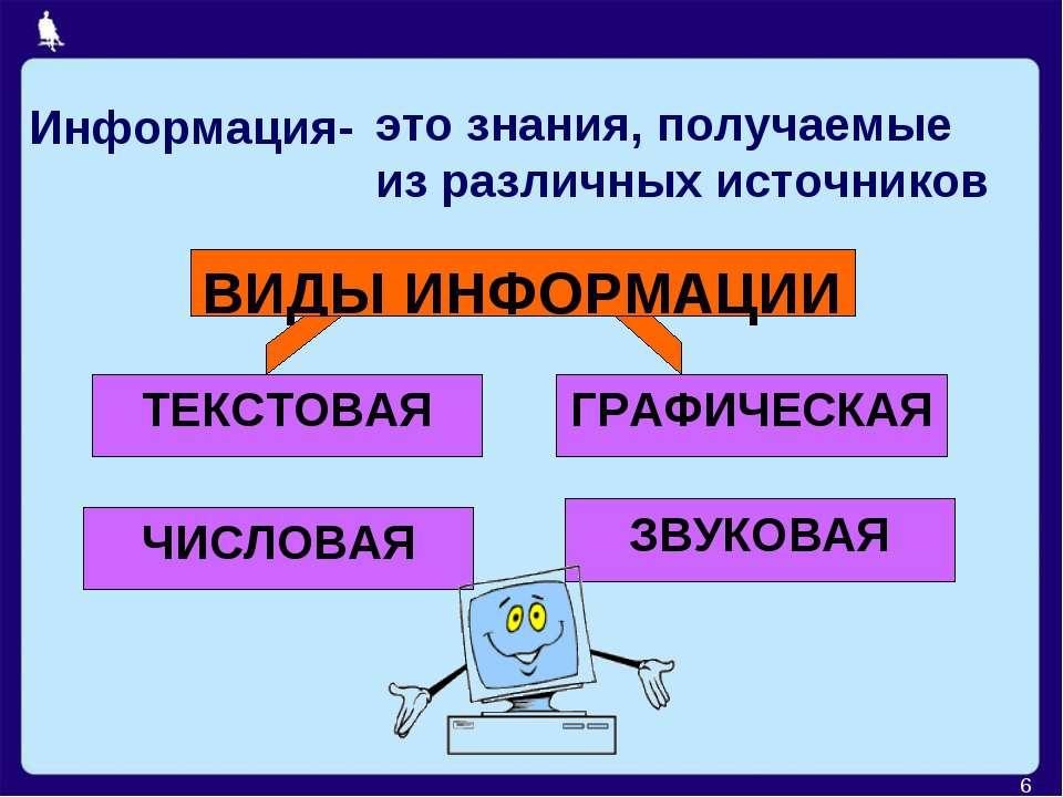 Информация- * это знания, получаемые из различных источников ВИДЫ ИНФОРМАЦИИ ...
