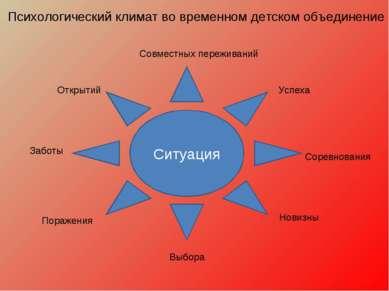 Психологический климат во временном детском объединение Ситуация Совместных п...