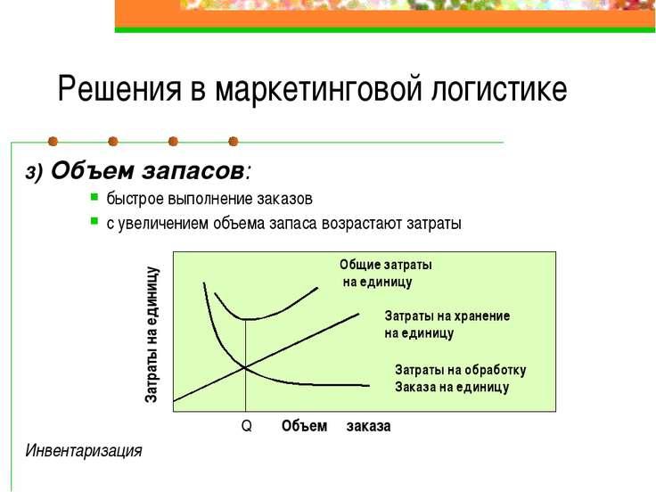 Решения в маркетинговой логистике 3) Объем запасов: быстрое выполнение заказо...