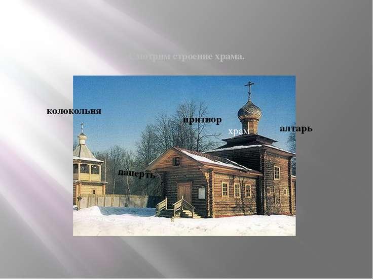 Смотрим строение храма. притвор храм паперть притвор алтарь храм колокольня