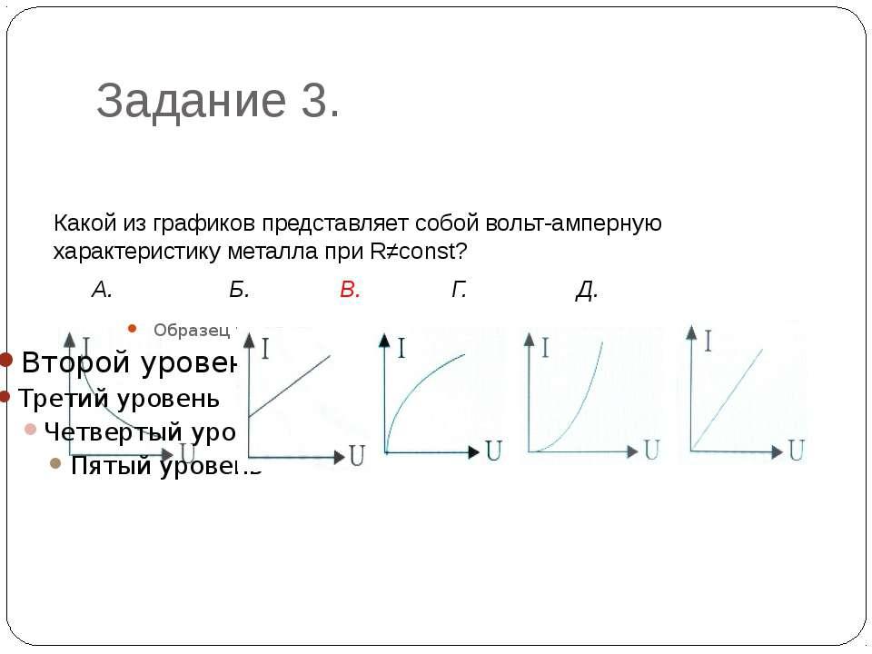 Задание 3. Какой из графиков представляет собой вольт-амперную характеристику...
