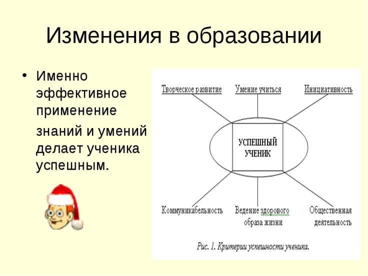 Изменения в образовании Именно эффективное применение знаний и умений делает ...
