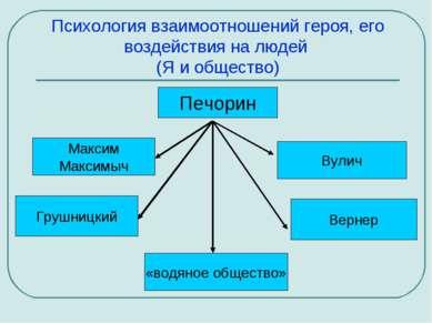 Психология взаимоотношений героя, его воздействия на людей (Я и общество) Печ...