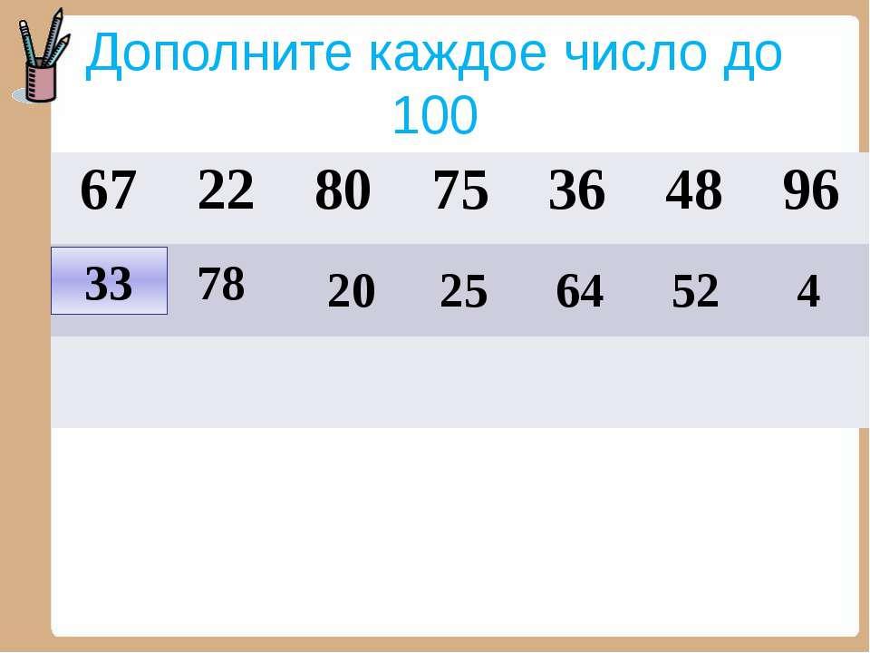 Дополните каждое число до 100  33 78 20 25 64 52 4 67 22 80 75 36 48 96