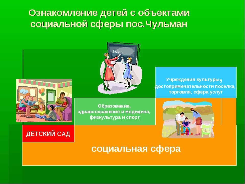 Ознакомление детей с объектами социальной сферы пос.Чульман социальная сфера ...