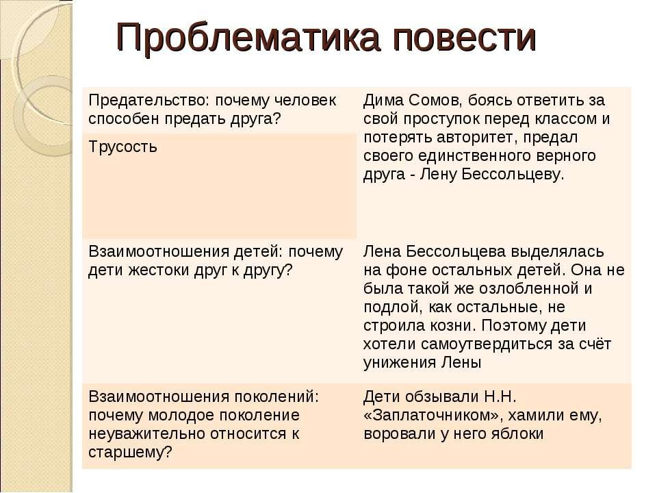 Проблематика повести Предательство: почему человек способен предать друга? Ди...