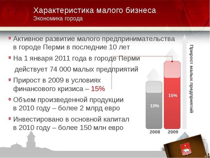Активное развитие малого предпринимательства в городе Перми в последние 10 ле...