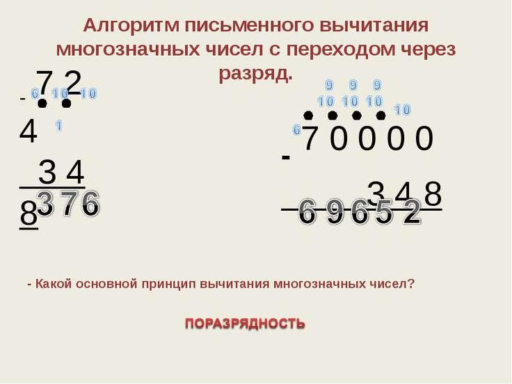 Алгоритм письменного вычитания многозначных чисел с переходом через разряд. -...