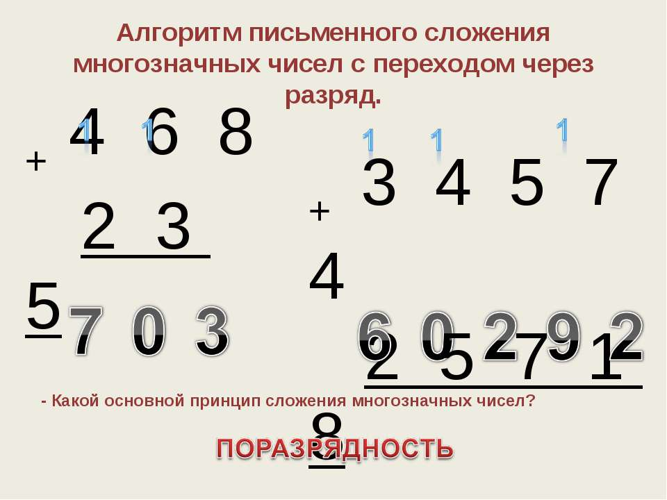 Алгоритм письменного сложения многозначных чисел с переходом через разряд. + ...