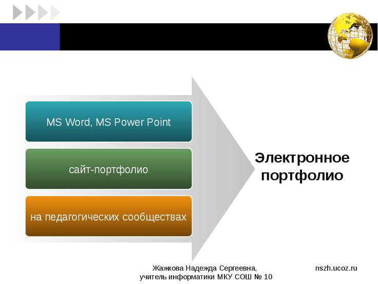 MS Word, MS Power Point сайт-портфолио на педагогических сообществах Электрон...