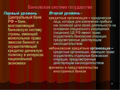 Банковская система государства Первый уровень - Центральный банк РФ – банк, в...