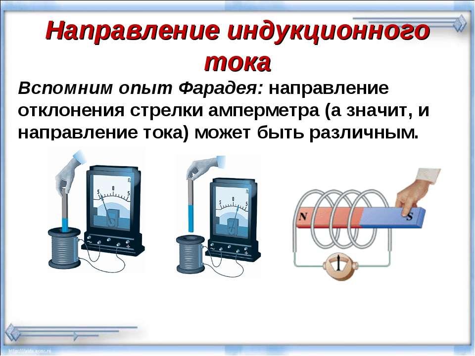 Направление индукционного тока Вспомним опыт Фарадея: направление отклонения ...