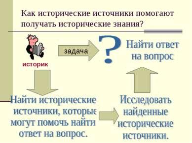 Как исторические источники помогают получать исторические знания? задача
