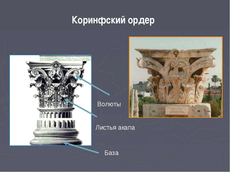 Волюты Листья акапа База Коринфский ордер