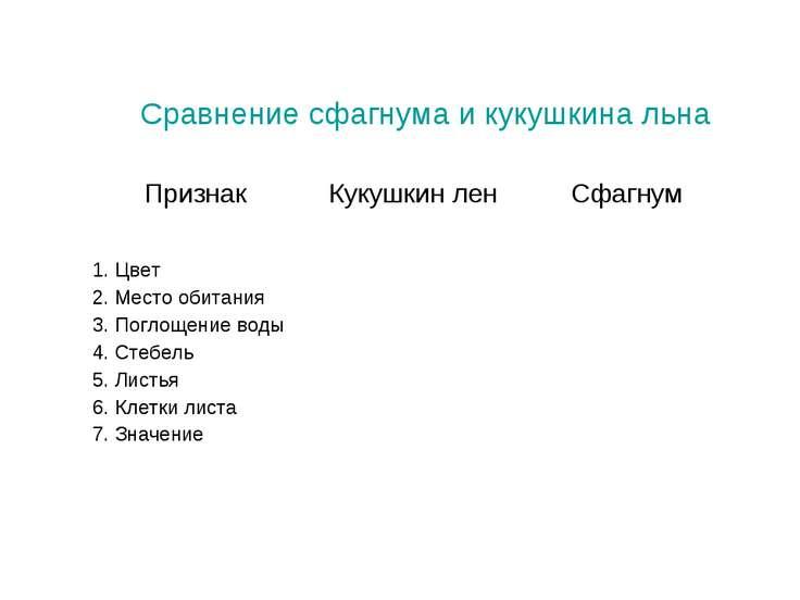 Сравнение сфагнума и кукушкина льна Признак Кукушкин лен Сфагнум 1. Цвет 2. М...