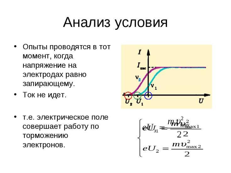 Анализ условия Опыты проводятся в тот момент, когда напряжение на электродах ...