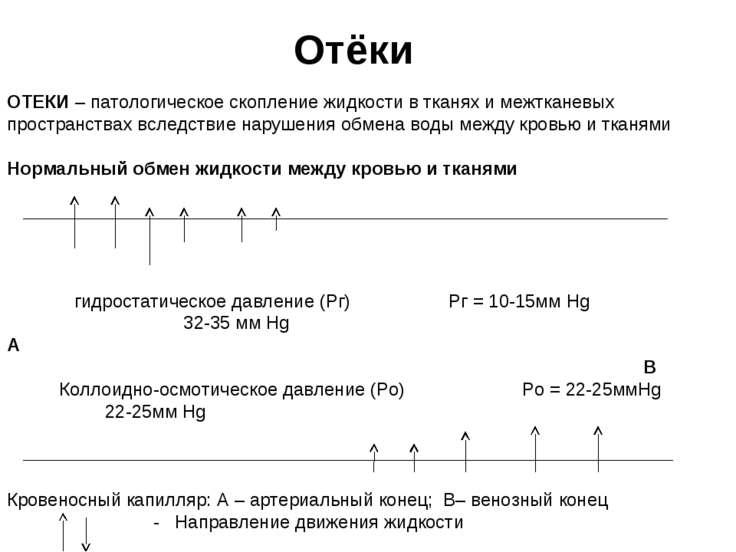 Отёки ОТЕКИ – патологическое скопление жидкости в тканях и межтканевых простр...