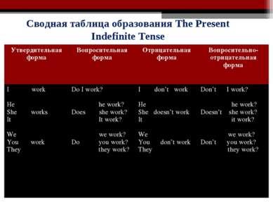 Сводная таблица образования The Present Indefinite Tense Утвердительная форма...