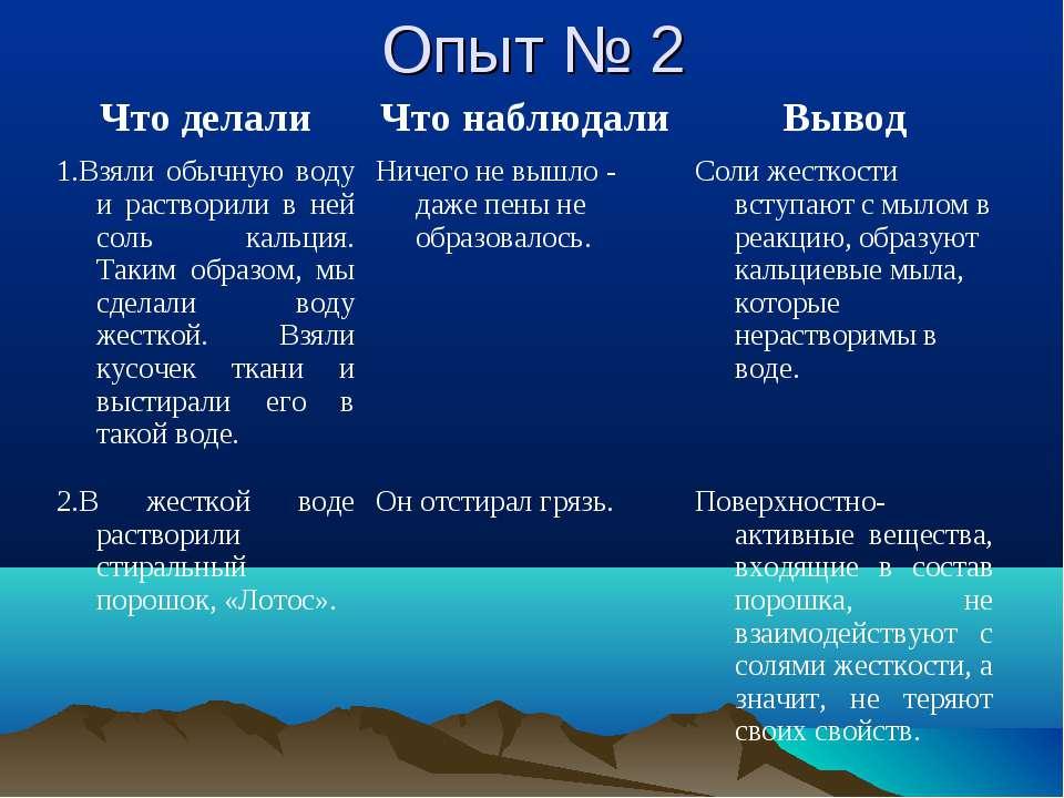 Опыт № 2 Что делали Что наблюдали Вывод 1.Взяли обычную воду и растворили в н...