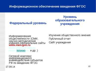 * Информационное обеспечение введения ФГОС Федеральный уровень Уровень образо...