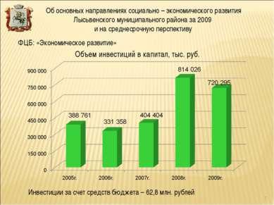 Объем инвестиций в капитал, тыс. руб. ФЦБ: «Экономическое развитие» Инвестици...