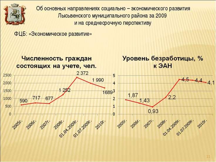 Об основных направлениях социально – экономического развития Лысьвенского мун...