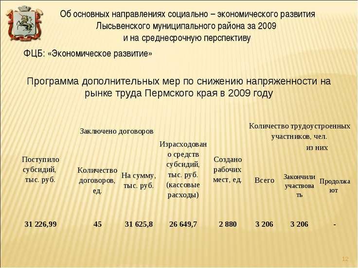 ФЦБ: «Экономическое развитие» Программа дополнительных мер по снижению напряж...