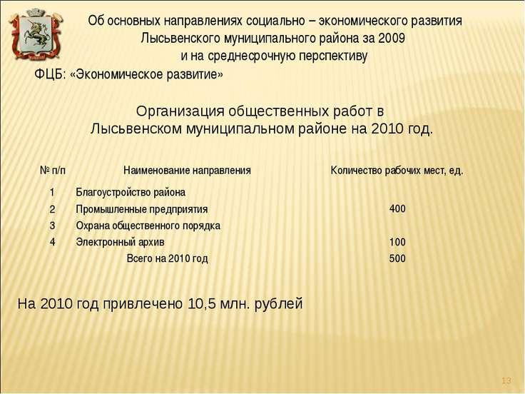 ФЦБ: «Экономическое развитие» Организация общественных работ в Лысьвенском му...