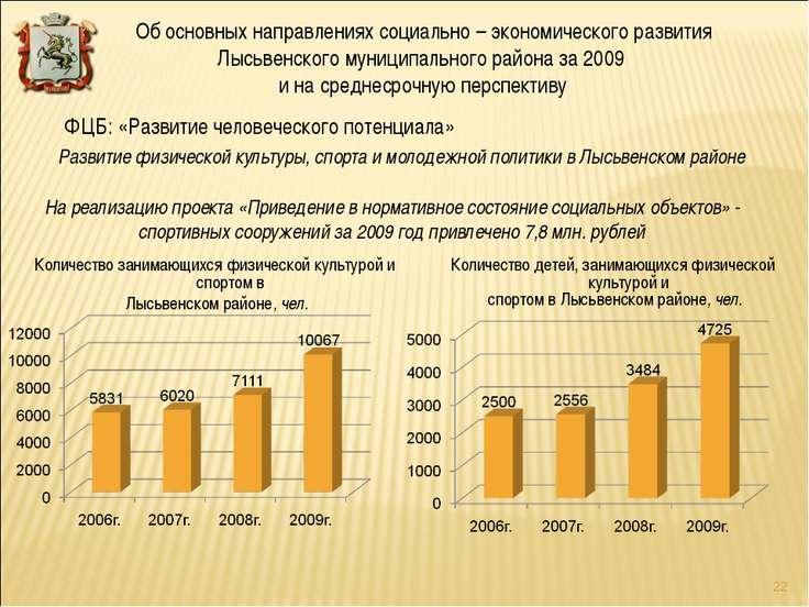 ФЦБ: «Развитие человеческого потенциала» На реализацию проекта «Приведение в ...