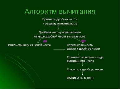 Алгоритм вычитания Привести дробные части к общему знаменателю Дробная часть ...
