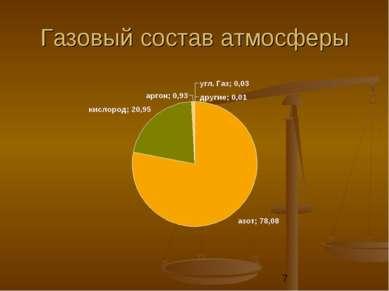 Газовый состав атмосферы