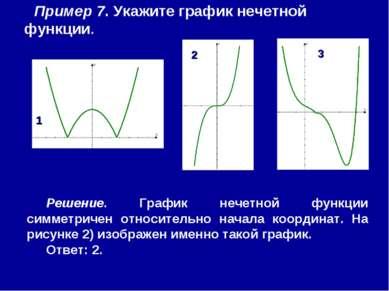 4) Пример 7. Укажите график нечетной функции. Решение. График нечетной функци...