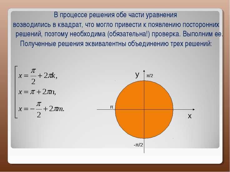В процессе решения обе части уравнения возводились в квадрат, что могло приве...