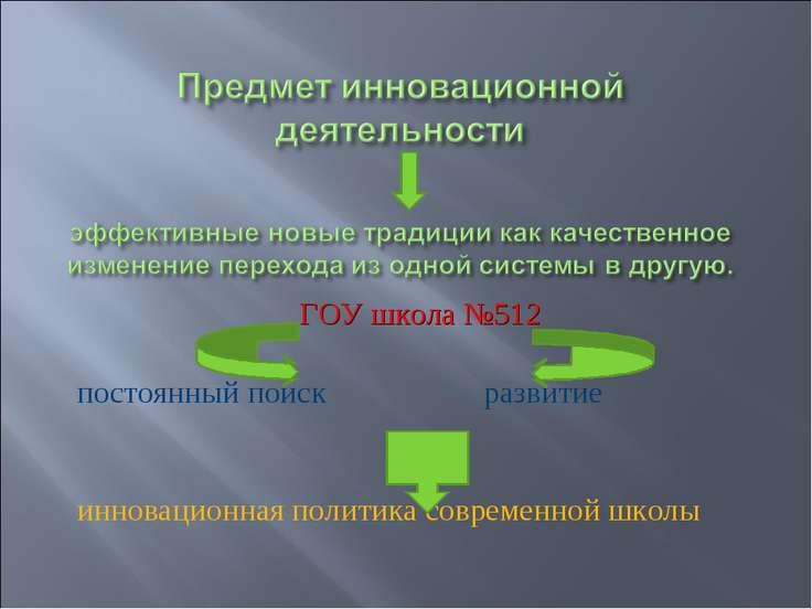 ГОУ школа №512 постоянный поиск развитие инновационная политика современной ш...