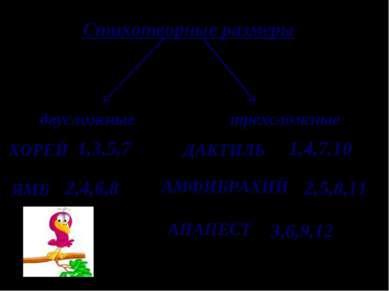 Стихотворные размеры двусложные трехсложные ХОРЕЙ 1,3,5,7 ЯМБ 2,4,6,8 ДАКТИЛЬ...