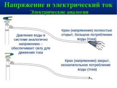 Напряжение и электрический ток Электрические аналогии Кран (напряжение) полно...