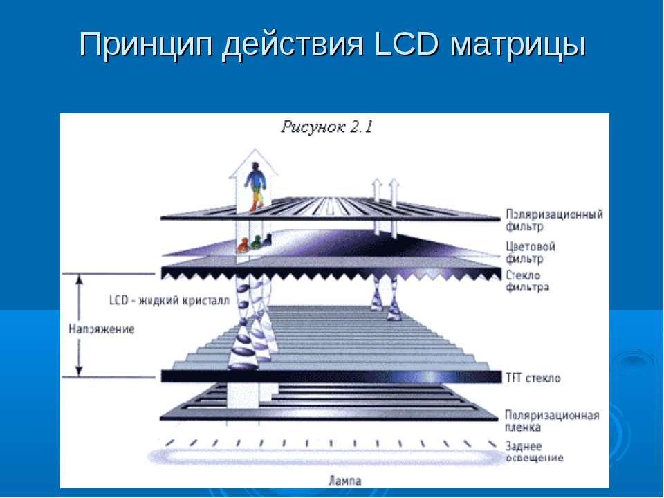 Принцип действия LCD матрицы