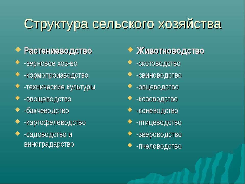 Структура сельского хозяйства Растениеводство -зерновое хоз-во -кормопроизвод...