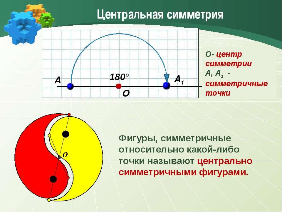 Центральная симметрия Фигуры, симметричные относительно какой-либо точки назы...