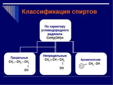 Классификация спиртов