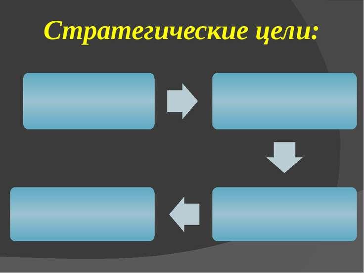 Стратегические цели: