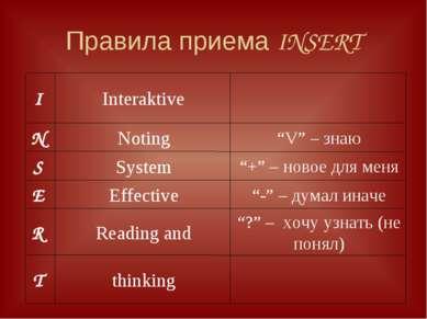 "Правила приема INSERT thinking T ""?"" – хочу узнать (не понял) Reading and R ""..."