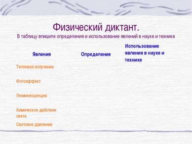 Физический диктант. В таблицу впишите определения и использование явлений в н...
