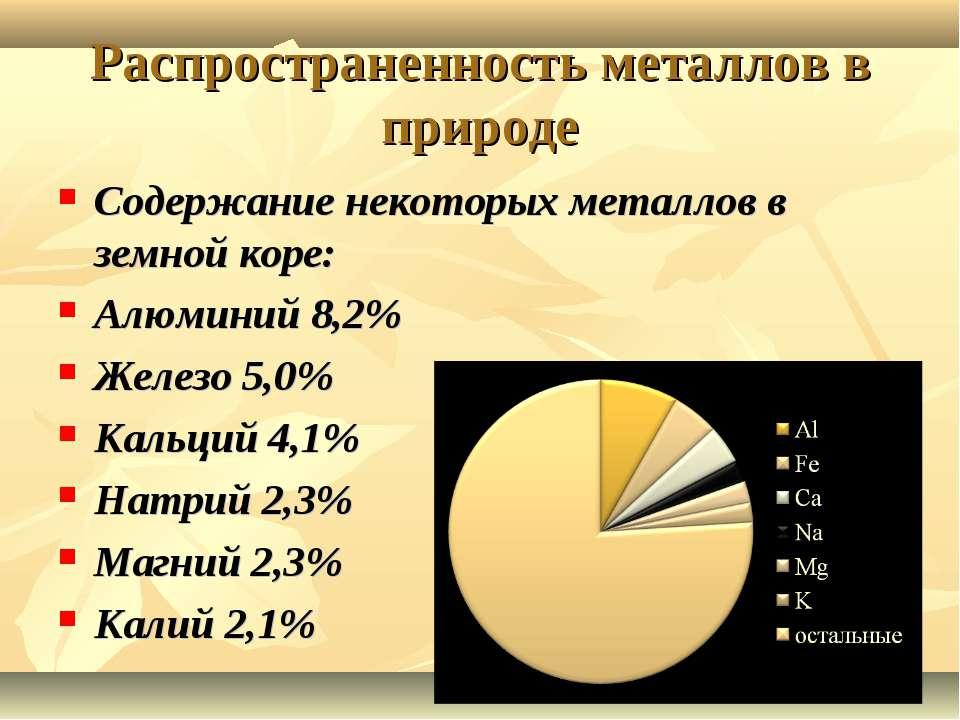 Распространенность металлов в природе Содержание некоторых металлов в земной ...