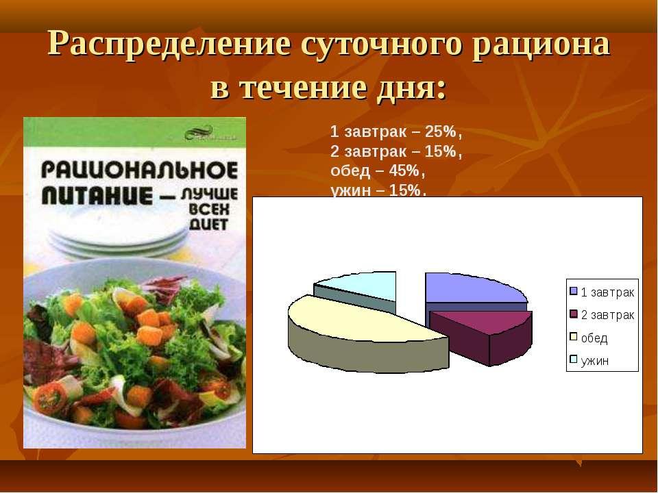 Распределение суточного рациона в течение дня: 1 завтрак – 25%, 2 завтрак – 1...