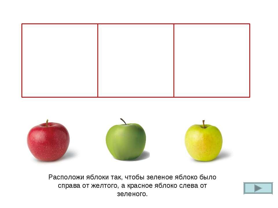 Расположи яблоки так, чтобы зеленое яблоко было справа от желтого, а красное ...